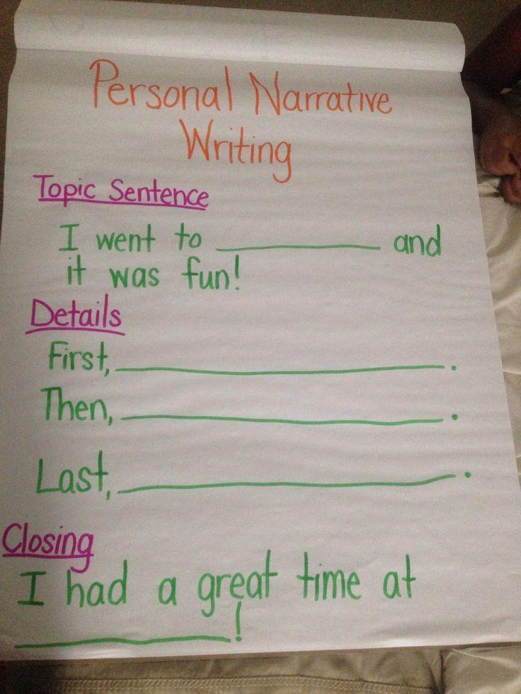 Writing Anchor Chart Ideas