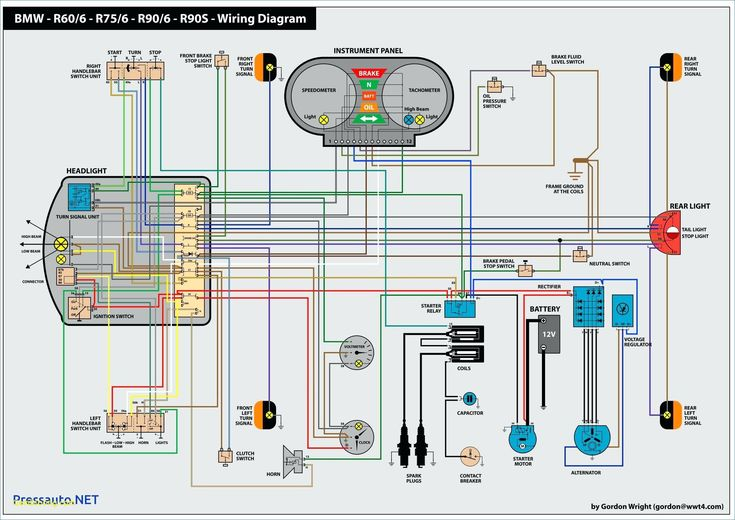 Diagram Mk Garage Unit Wiring Diagram Full Version Hd Quality Wiring Diagram Stvfuse8449 Itcmolari It
