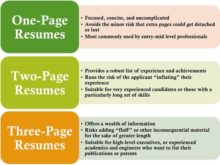 best 25 resume fonts ideas on pinterest the commandments web resume font type