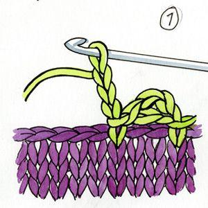 Strikkeskole 27: Hæklet musetakkekant (picotkant) - Tips - Håndarbejde og strikkeopskrifter - Familie Journal
