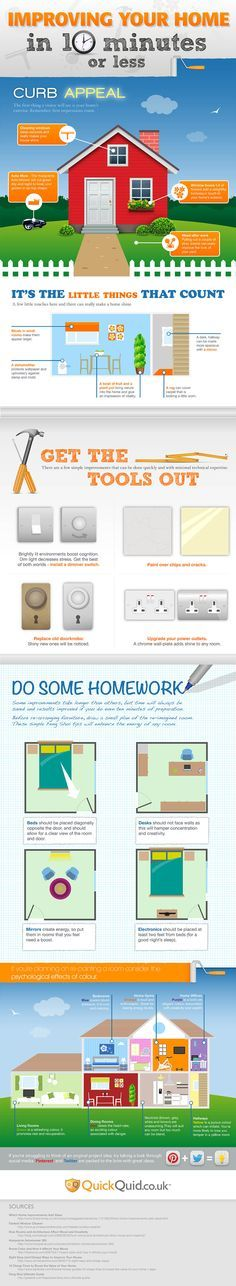 This Graphic Shows You Quick Home Improvement Projects You Can Tackle #brettfurman #pa #homesforsale