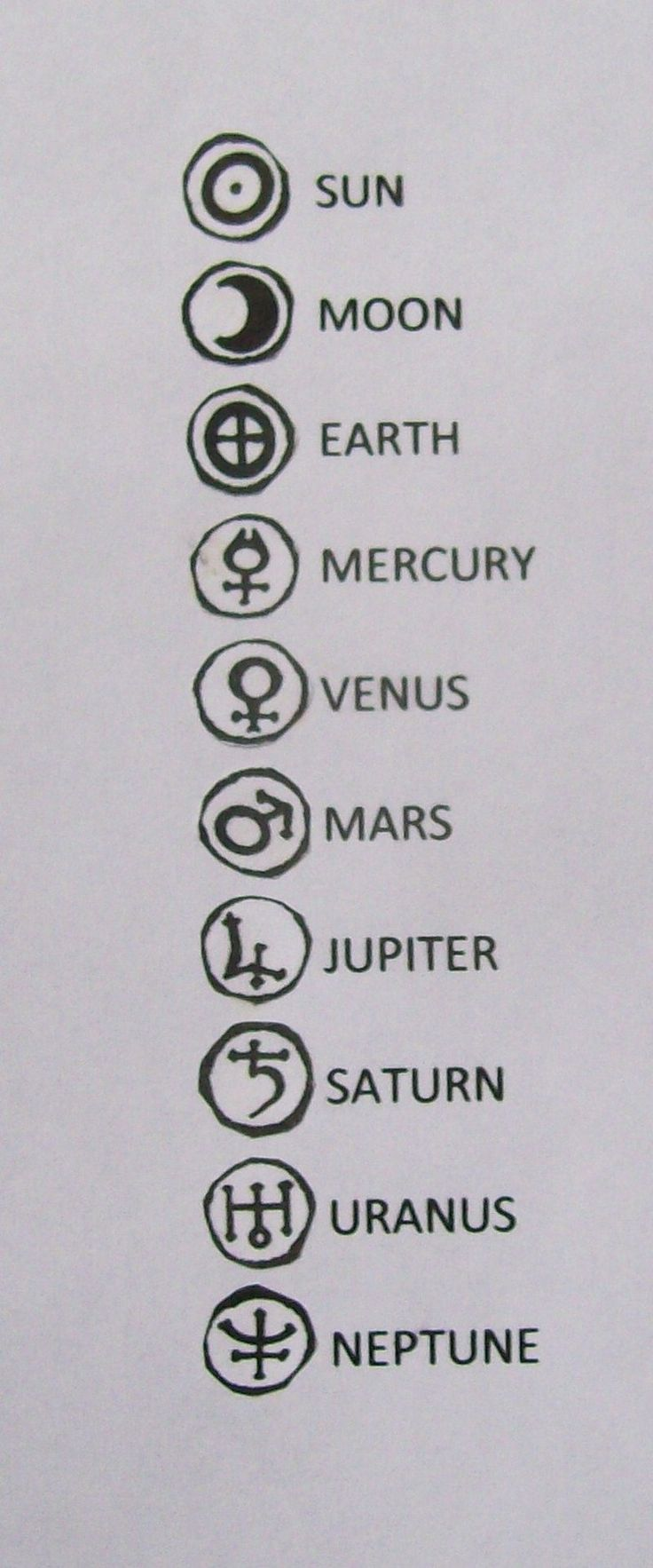 The signs of the gods or the universe, depending on your perspective.