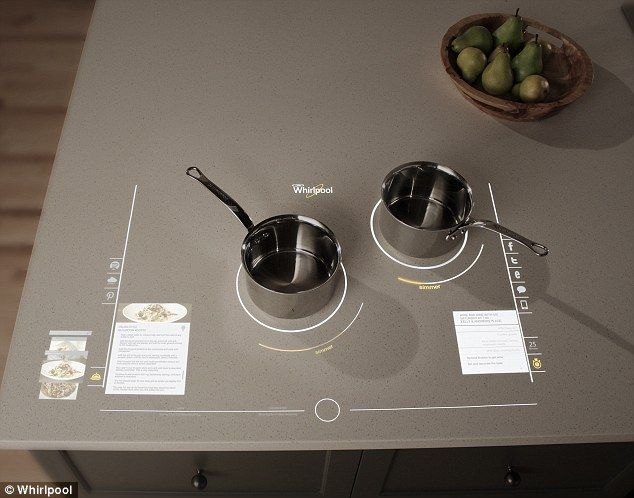 Futuristic: An interactive touchscreen stove top that is linked up to the internet (pictured) is just one of the appliances Whirlpool plans to release as part of its Kitchen of 2020