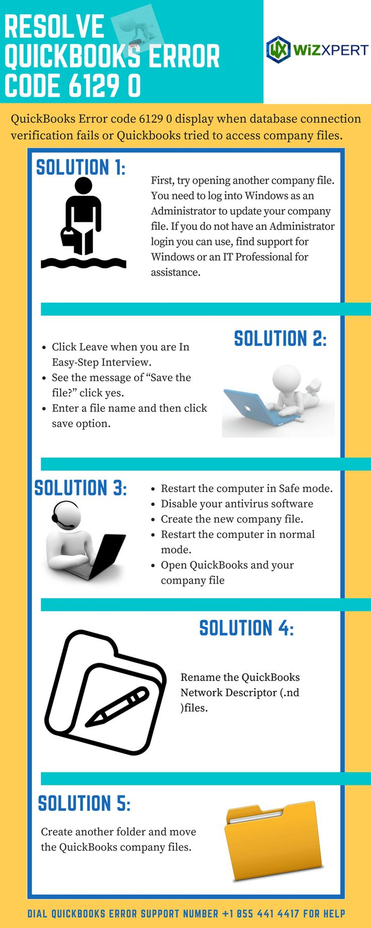 17 best quickboooks infographics images on pinterest accounting these quickbooks 6129 zero error messages will seem throughout program installation whereas a dig fandeluxe Gallery