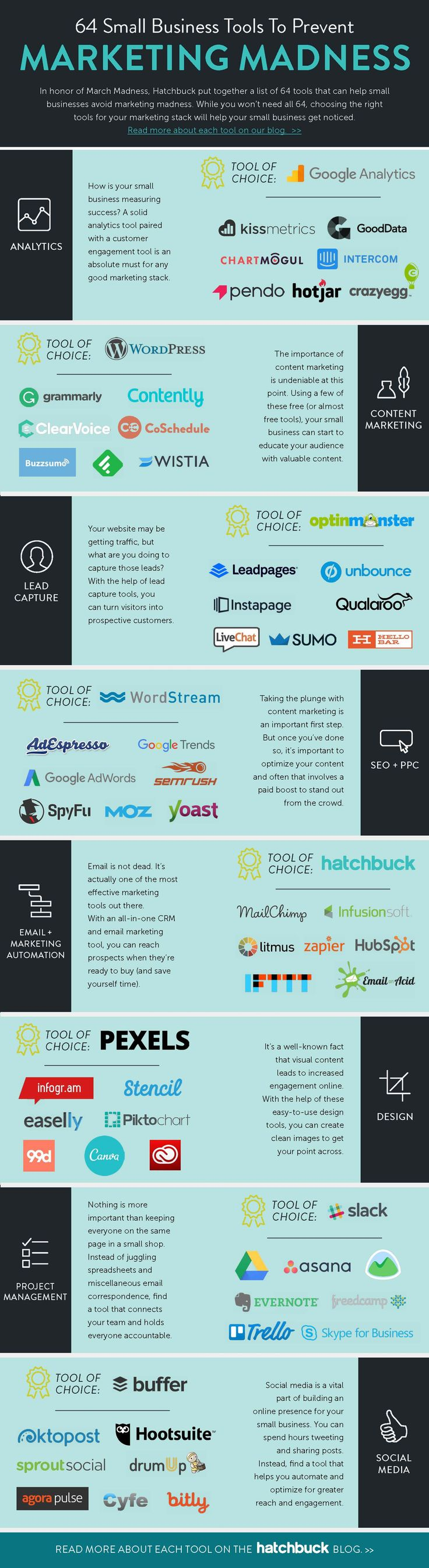 64 Affordable Small Business Marketing Tools
