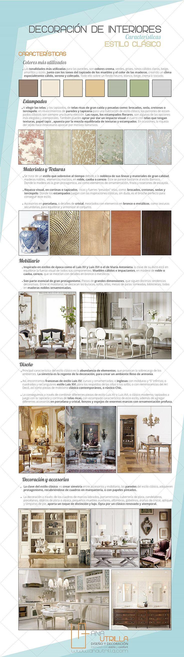 Características principales del estilo clásico en decoración de interiores por Ana Utrilla Diseño de Interiores Online