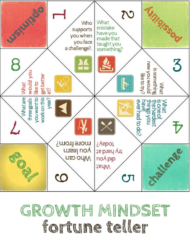 Growth Mindset Solution Focused Fortune Teller Cootie Catcher game.  Fun for kids, families, classrooms, small group counseling groups at school.  Tool for parents, teachers, counselors, and therapists.  Fun goal setting game.