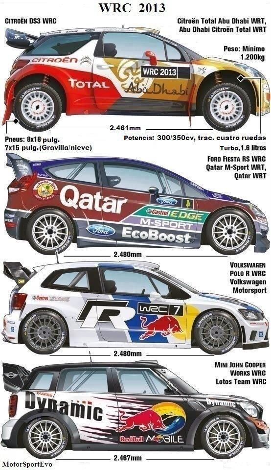 The World Rally Cars Of  2013   November 14th-17th 2013    www.walesrallygb.com #Ford #Fiesta #Enthusiast? Protect & Tint your #Headlights with #Rtint http://www.rvinyl.com/Headlight-Tints-Ford-Fiesta.html