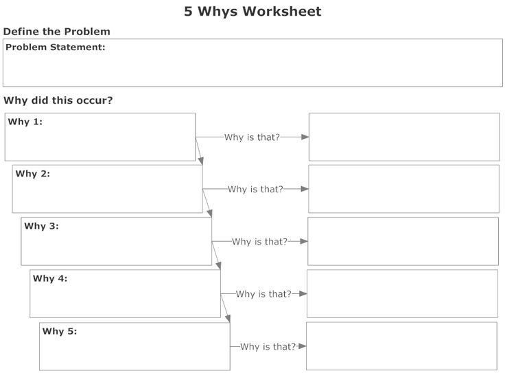 Worksheet 5 Whys Worksheet 1000 images about design process on pinterest example image 5 whys worksheet