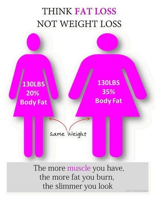 trina legaspi lose weight