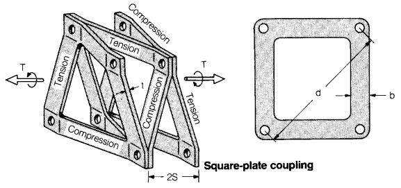 Pin by Daniel Korbel on Metalworking Charts & Diagrams