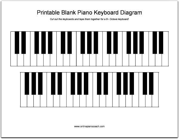 Printable Piano Keyboard Diagram Keyboard Lessons Piano Learn