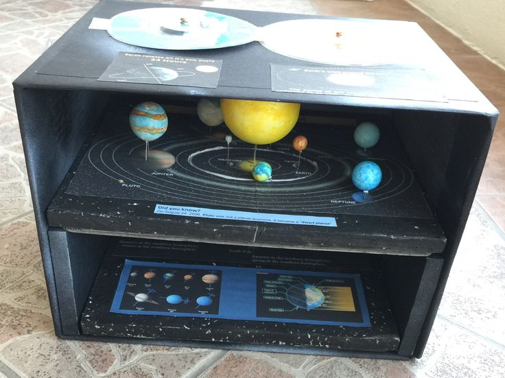 3d solar system school project - photo #45
