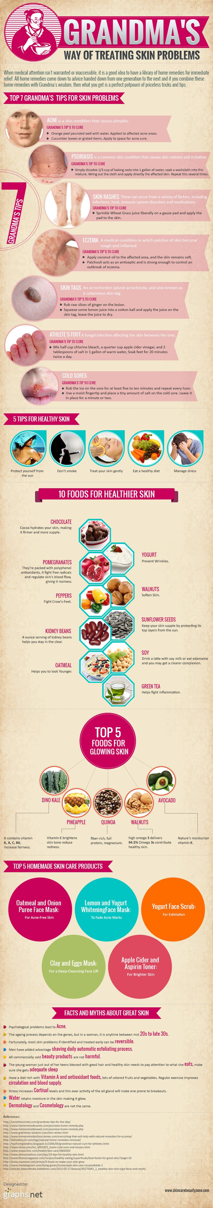 """""""Natural care for skin (infographic),"""" by Linda Watson"""