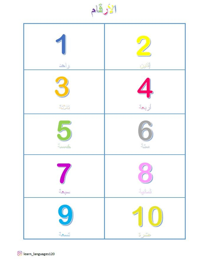 Pin By Asmaa Zeineddin On Maths Color Activities Learning Math