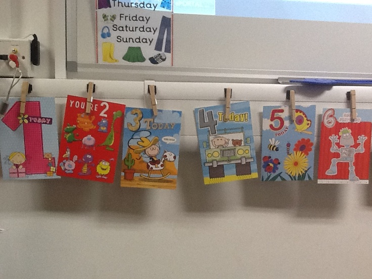 Birthday card number display