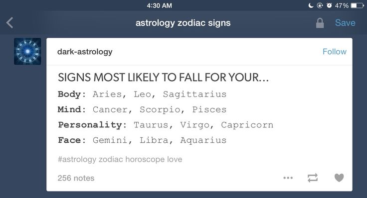 Astrology Zodiac Signs: Most likely to fall for your...
