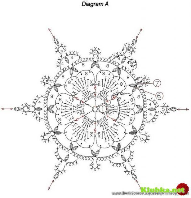1000  images about h u00e4keln stern crochet star on pinterest