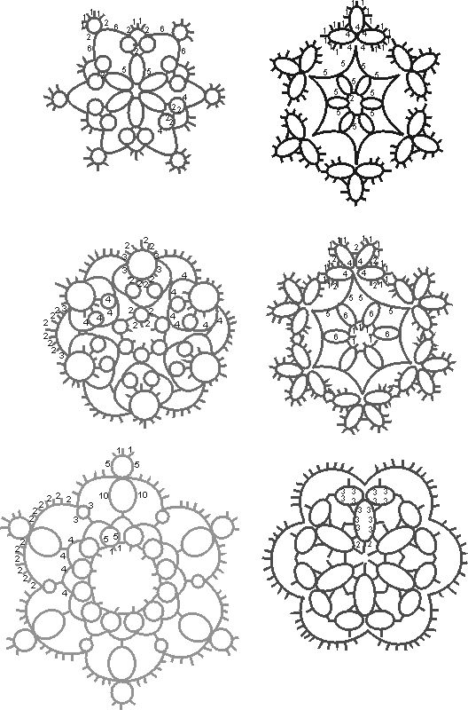 Tatting patterns.
