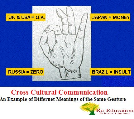 essays on cross cultural communication Cross-cultural communication is sharing thoughts and ideas through verbal and   beyond intractability ( .