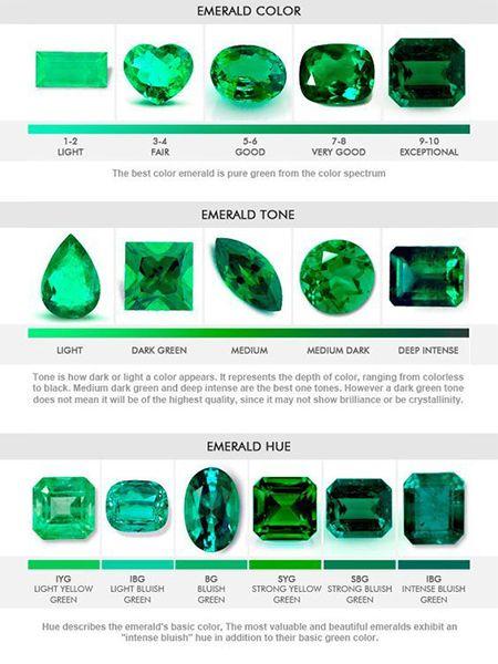 GreenBewitch we advising, sale, commercialization, exploitation, export and carving of Colombian Emeralds. #zamrud #Smaragde #الزمرد #祖母绿 #émeraudes #ברקת #पन्ने #smeraldi #エメラルド #smaragden #smaragder #زمرد #изумруды #มรกต #zümrüt#Colombianemeralds #kolumbianischeSmaragde #الزمردالكولومبي #哥伦比亚祖母绿 #콜롬비아에메랄드 #émeraudescolombiennes #ברקתקולומביאנית#कोलम्बियाईपन्ने #コロンビアのエメラルド#Colombiaansesmaragden #زمردکلمبیا #колумбийскиеизумруды #มรกตโคลอมเบีย #Kolombiyalızümrüt #zamrudcolombia