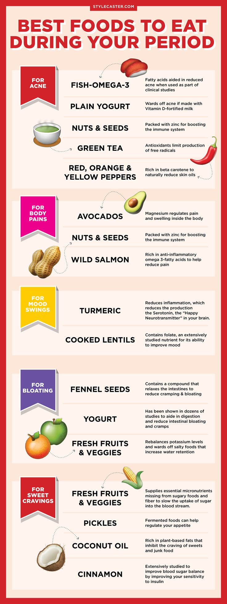 The Best Foods to Help Alleviate Your Worst Period Symptoms – NE