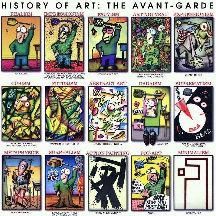 Funny: History, Art, Stuff, Style, Arthistory, Funny, Avant-Garde, Art History, Forefront