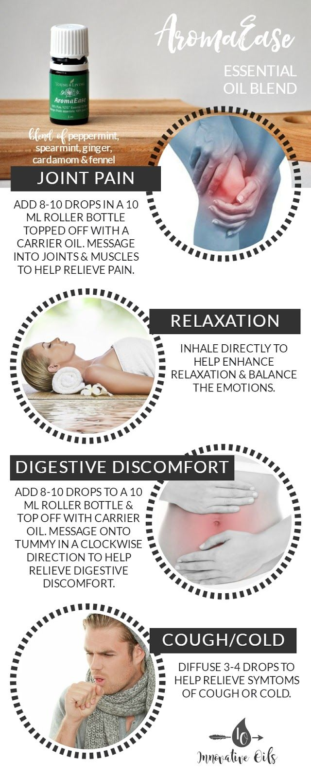 I just love this oil!! AromaEase essential oil blend has a cool, minty aroma and contains powerful essential oil constituents that pr...