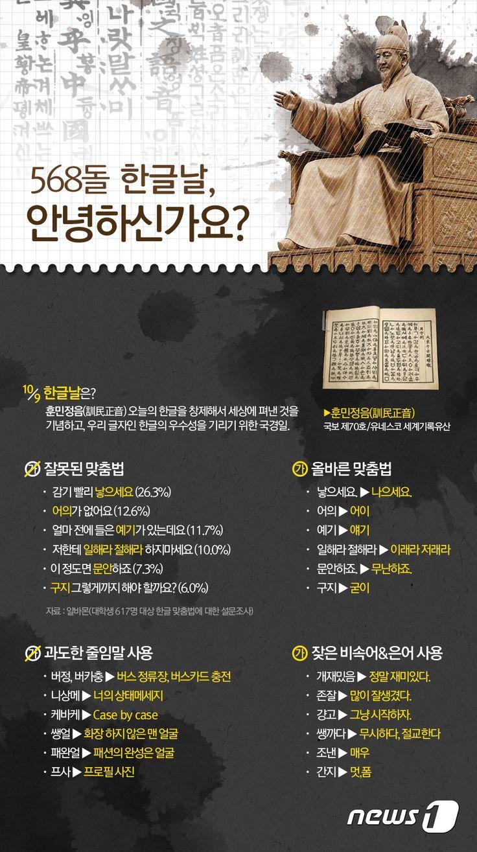 Designer, Jinmo Choi. #inforgraphic #inforgraphics #design #korea #korean #인포그래픽 #한글 #한글날