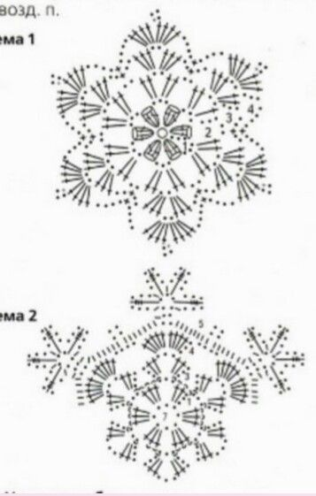 Page 2 of 2 * Snowflake Ornaments