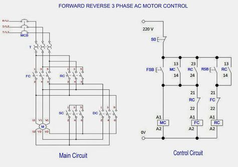 Forward & Reverse 3 Phase AC Motor Control Circuit Diagram