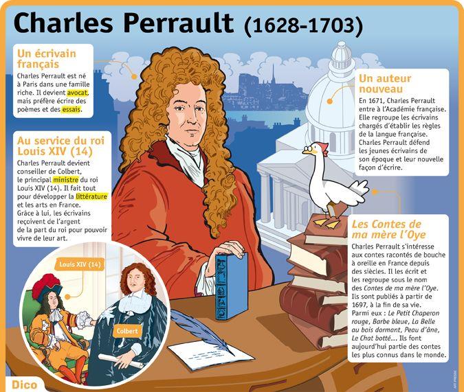 Fiche exposés : Charles Perrault