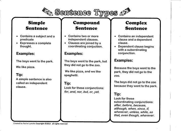 29 Simple Compound And Complex Sentences Worksheet Complex