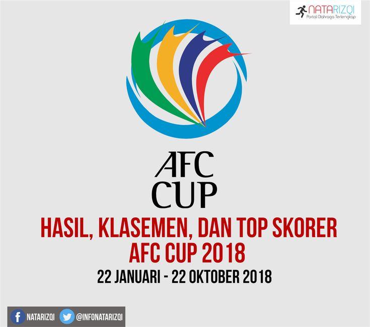 Hasil, Klasemen, Top Skor Sementara Piala AFC 2018 (AFC Cup 2018) Terbaru