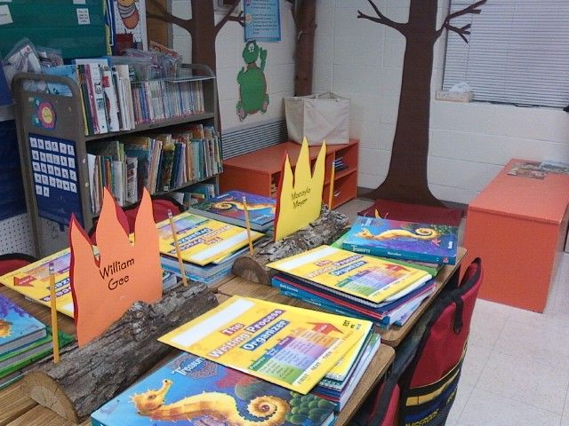 Camping Classroom Decoration : 61 best camping classroom theme images on pinterest classroom