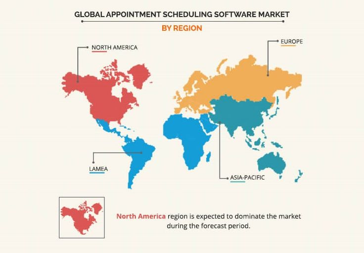 Appointment Scheduling Software Market Size and Share 2026