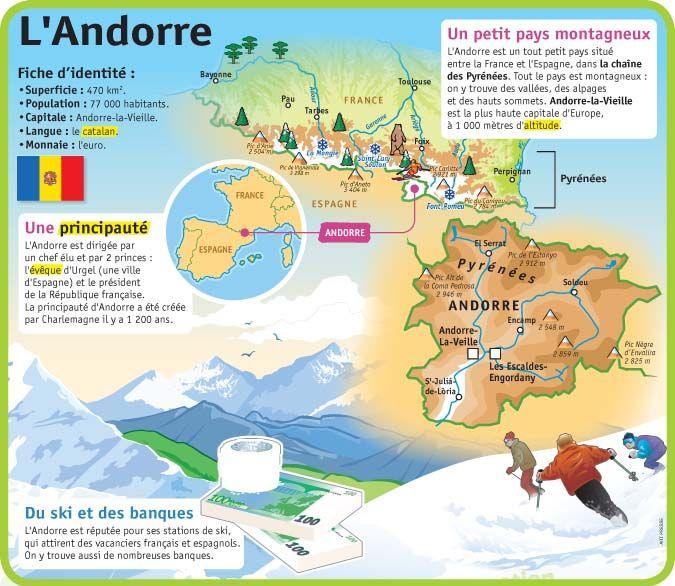 Fiche exposés : L'Andorre