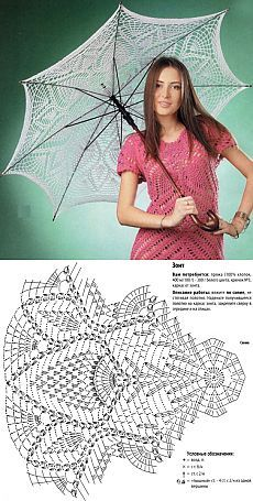 Зонтик на лето крючком