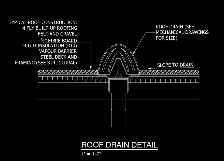 Best 20 Roof Drain Ideas On Pinterest Rain Gutter