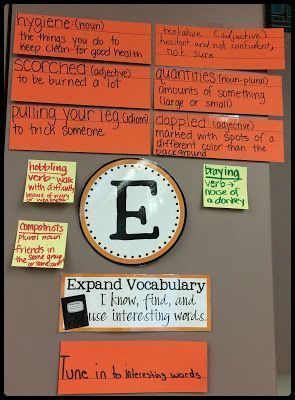 Blog Post: How we learn a word a day in 5th grade! (scheduled via http://www.tailwindapp.com?utm_source=pinterest&utm_medium=twpin&utm_content=post29826778&utm_campaign=scheduler_attribution)