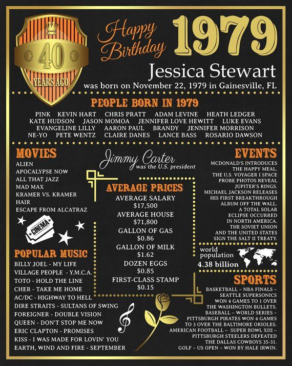 1979 Fun Facts Personalized 40th Birthday Printable Poster