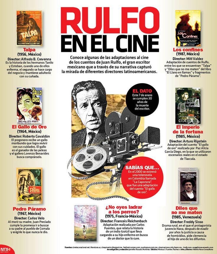 Conoce algunas de las adaptaciones al cine de los cuentos de Juan Rulfo. #Infographic