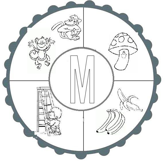 M Sesi Mandala Eğitici Pinterest Mandala Ve Batu