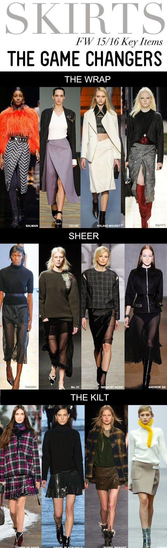 FASHION VIGNETTE: TRENDS // TREND COUNCIL - SKIRTS. F/W 2015-16