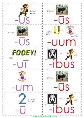 Latin language homework help
