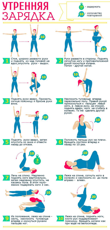 физические упражнения дома для с картинками вещества