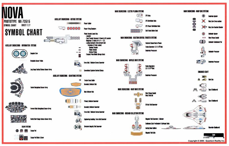 symbols for Starship deckplans - Google Search