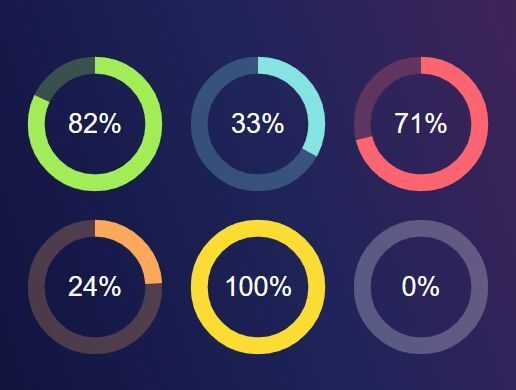 Animated Radial Progress Bars With jQuery, SVG And CSS3 | jQuery