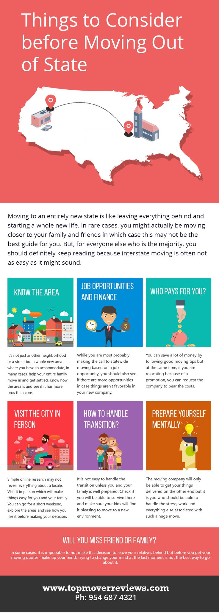 Things to Consider before Moving Out Of State - Read moving tips in top mover reviews to take a lot of things into consideration when moving out of state for the first time. http://topmoverreviews.com/things-to-consider-before-moving-out-of-state
