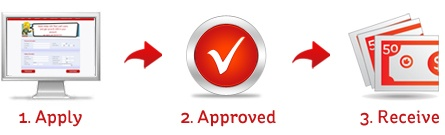 Our loan process! http://www.paydayloans1hour.org.uk